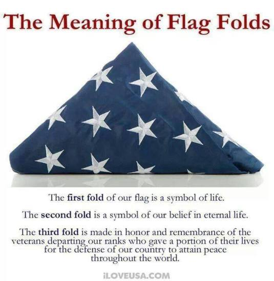 MEANING OF FLAG FOLDS